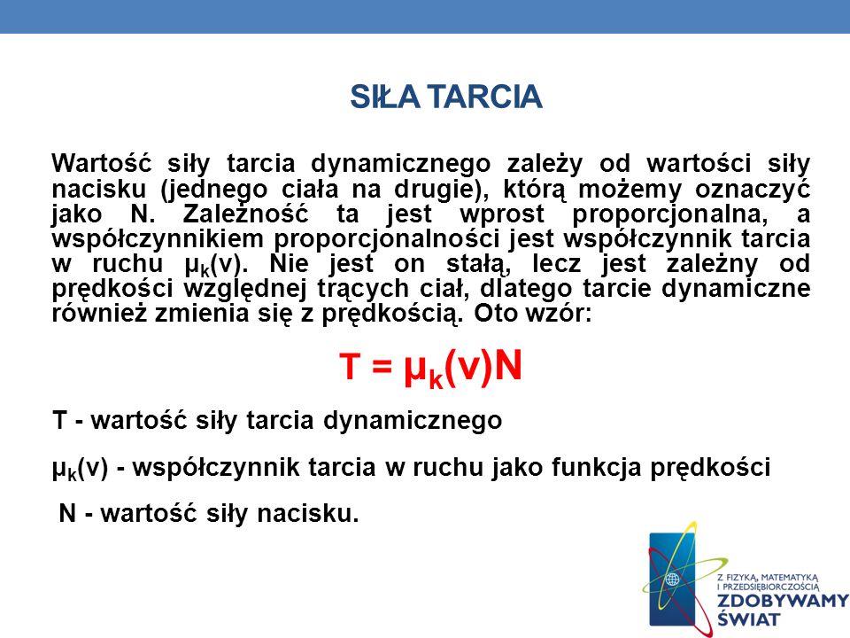 ŹRÓDŁA - Podręcznik Spotkania z fizyką 2 -www.wikipedia.pl -www.fizyka.edu.pl -wiadomości i materiały z lekcji.