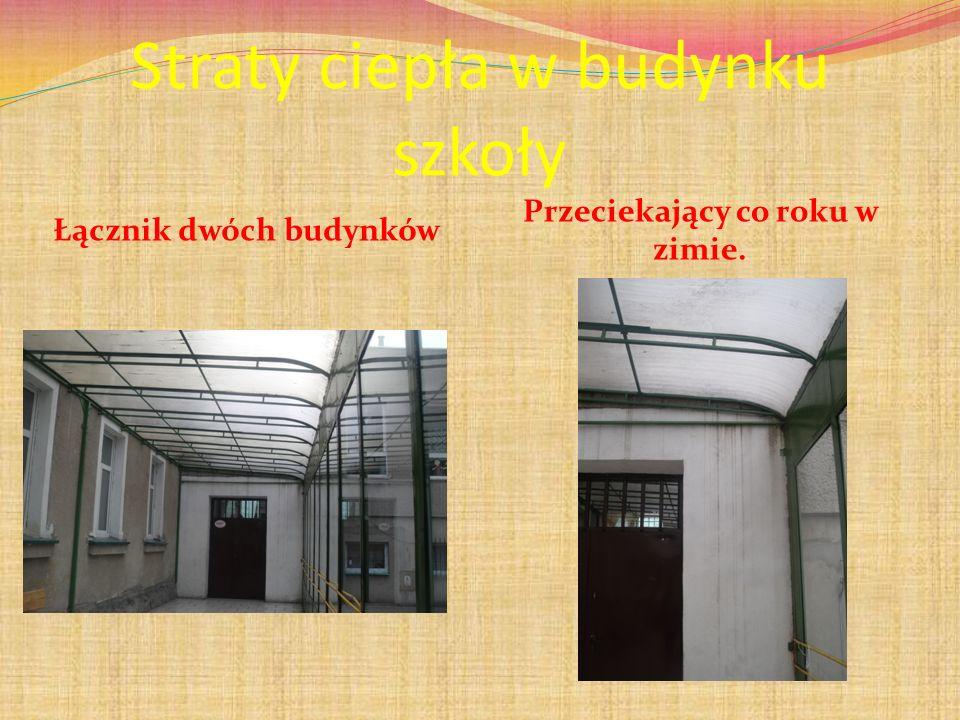 Straty ciepła w budynku szkoły Łącznik dwóch budynków Przeciekający co roku w zimie.