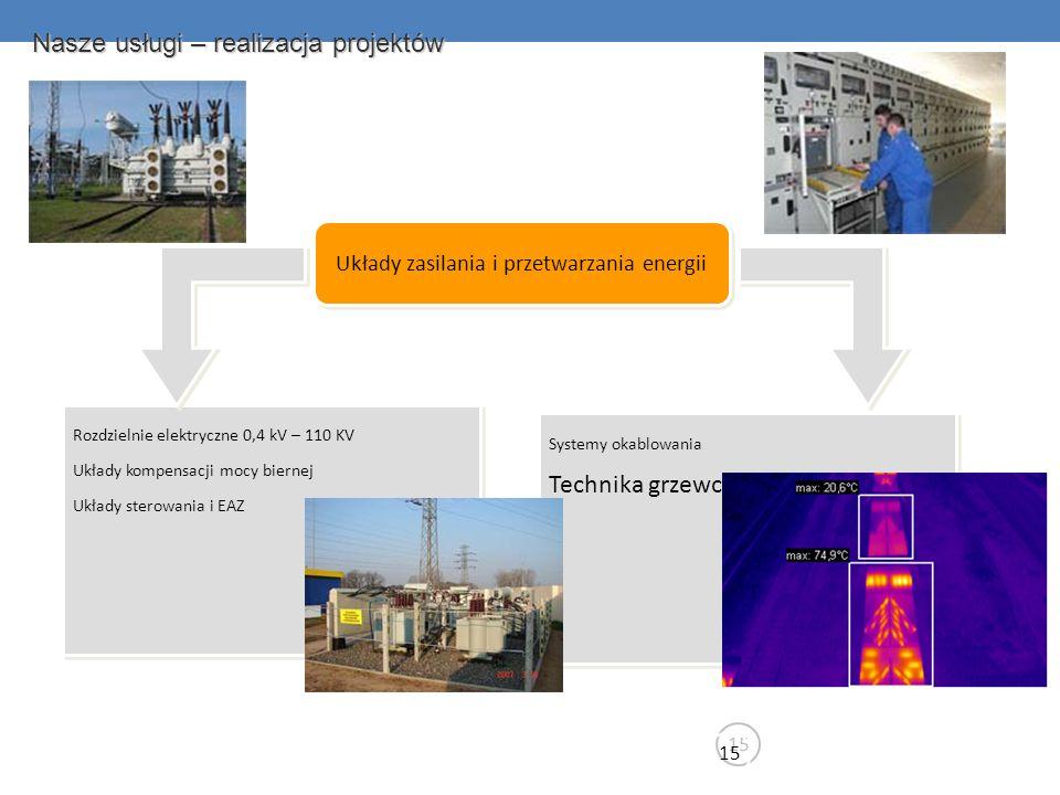 Nasze usługi – realizacja projektów 15 Układy zasilania i przetwarzania energii Rozdzielnie elektryczne 0,4 kV – 110 KV Układy kompensacji mocy bierne