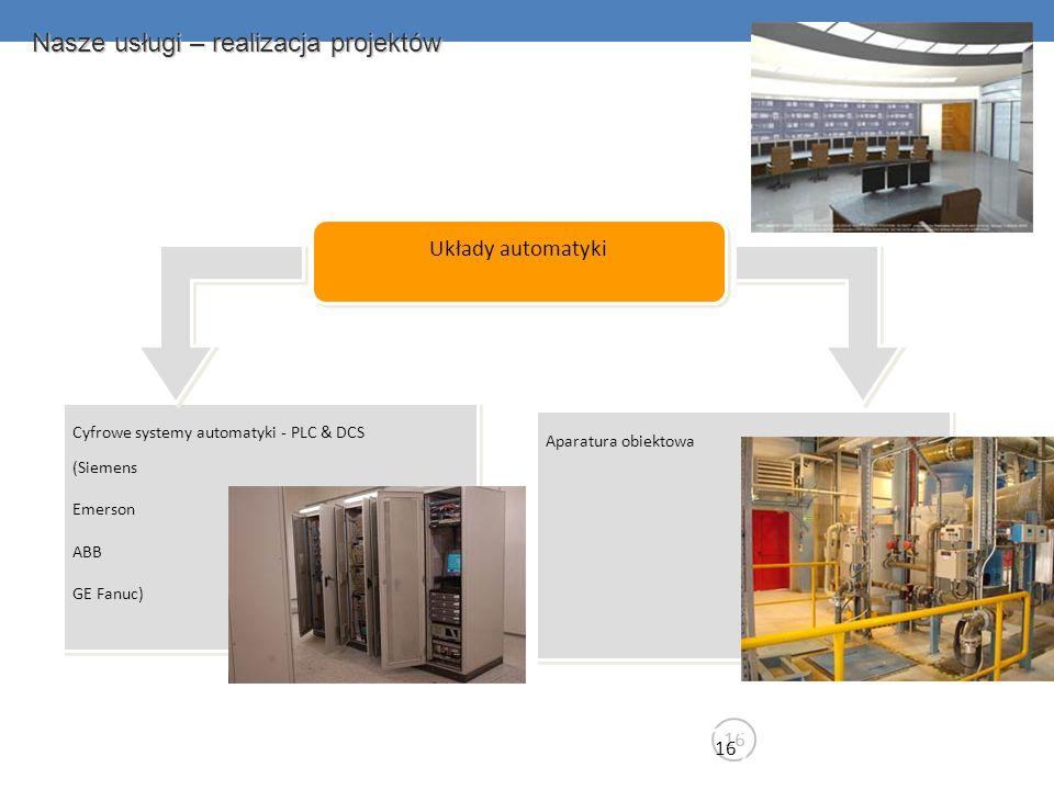 Nasze usługi – realizacja projektów 16 Układy automatyki Cyfrowe systemy automatyki - PLC & DCS (Siemens Emerson ABB GE Fanuc) Cyfrowe systemy automat