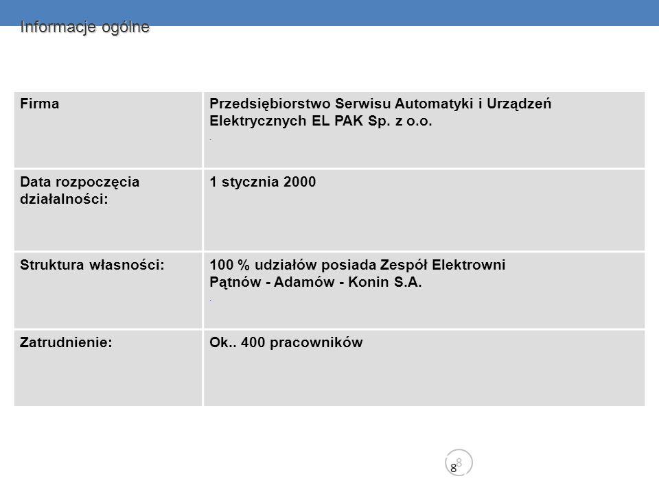 Informacje ogólne 8 8 FirmaPrzedsiębiorstwo Serwisu Automatyki i Urządzeń Elektrycznych EL PAK Sp. z o.o.. Data rozpoczęcia działalności: 1 stycznia 2
