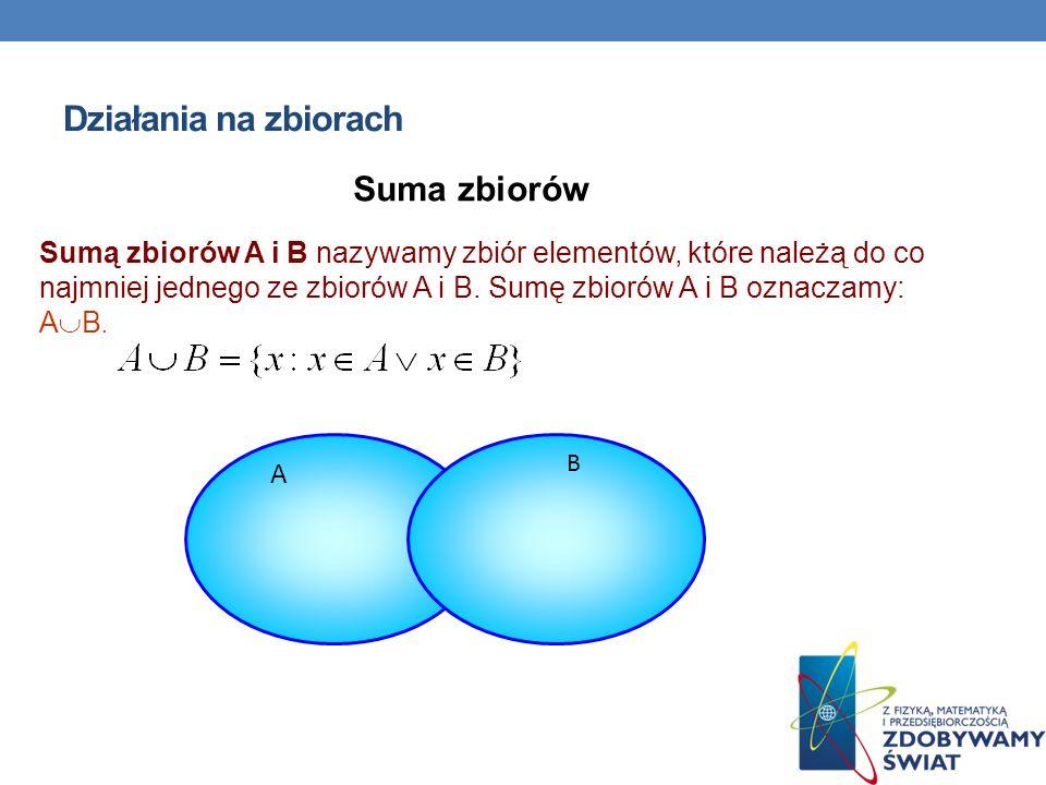 Działania na zbiorach Suma zbiorów Sumą zbiorów A i B nazywamy zbiór elementów, które należą do co najmniej jednego ze zbiorów A i B. Sumę zbiorów A i