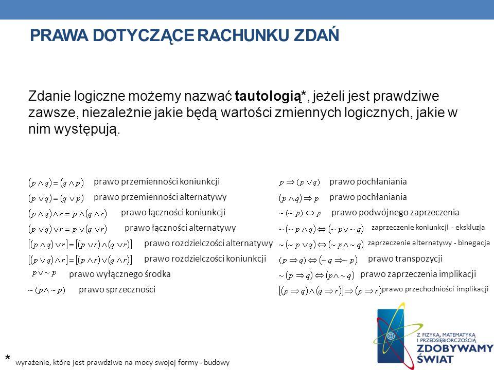 Bibliografia http://pl.wikipedia.org/wiki/Rachunek_zda%C5%84 http://pl.wikipedia.org/wiki/Tautologia_%28logika%29 http://www.majchrowski.waw.pl/mater/temat02a/temat02a.