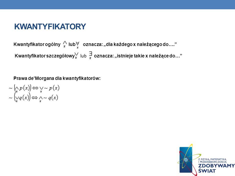 KWANTYFIKATORY Kwantyfikator ogólny lub oznacza: dla każdego x należącego do…. Kwantyfikator szczegółowy lub oznacza: istnieje takie x należące do… Pr