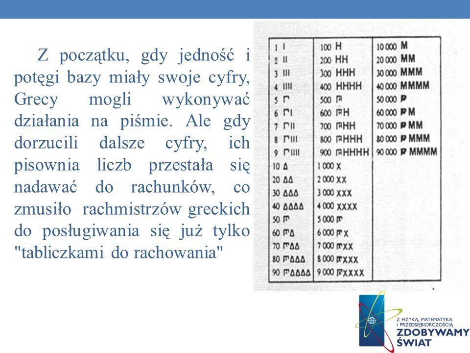 Z początku, gdy jedność i potęgi bazy miały swoje cyfry, Grecy mogli wykonywać działania na piśmie. Ale gdy dorzucili dalsze cyfry, ich pisownia liczb