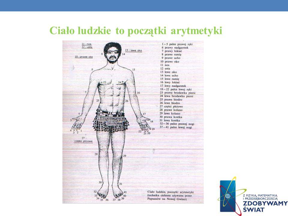 Ciało ludzkie to początki arytmetyki