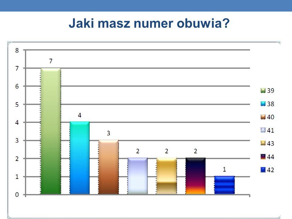 Jaki masz numer obuwia?