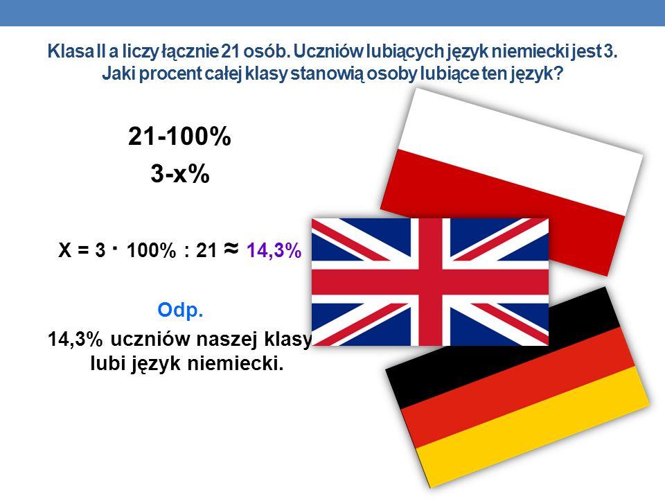 Klasa II a liczy łącznie 21 osób. Uczniów lubiących język niemiecki jest 3. Jaki procent całej klasy stanowią osoby lubiące ten język? 21-100% 3-x% X