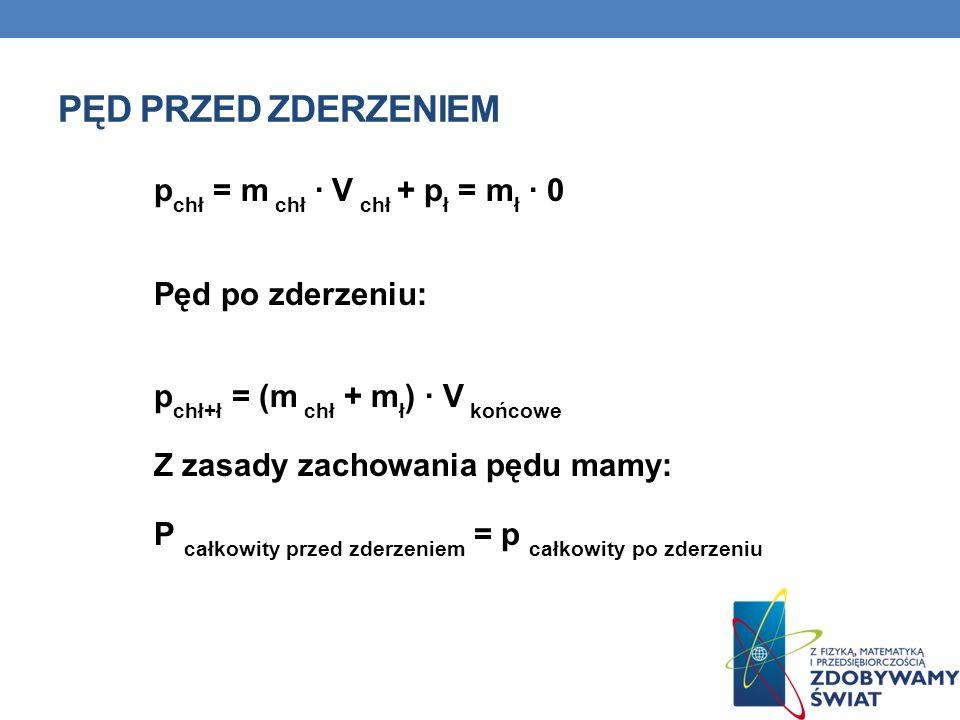 PĘD PRZED ZDERZENIEM p chł = m chł V chł + p ł = m ł 0 Pęd po zderzeniu: p chł+ł = (m chł + m ł ) V końcowe Z zasady zachowania pędu mamy: P całkowity