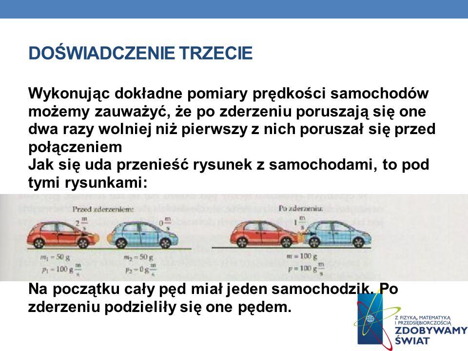 DOŚWIADCZENIE TRZECIE Wykonując dokładne pomiary prędkości samochodów możemy zauważyć, że po zderzeniu poruszają się one dwa razy wolniej niż pierwszy