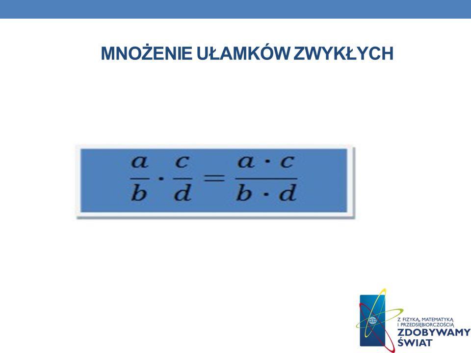 MNOŻENIE UŁAMKÓW ZWYKŁYCH Aby pomnożyć ułamki zwykłe mnożymy licznik przez licznik, a mianownik przez mianownik. Np. 1/3 2/5 = 2/15 Aby pomnożyć liczb
