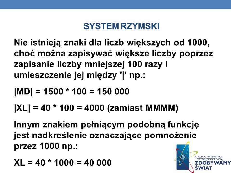 SYSTEM RZYMSKI M Wartość ZNAKIVXLCDM WARTOŚĆ1510501005001000
