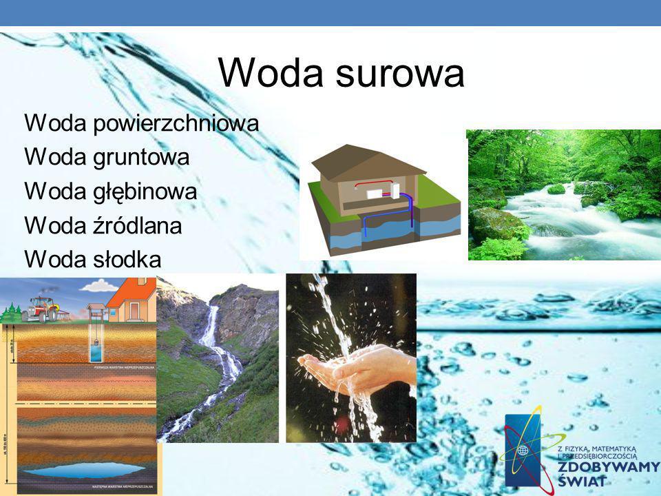 Woda surowa Woda powierzchniowa Woda gruntowa Woda głębinowa Woda źródlana Woda słodka