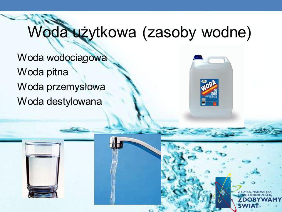 Woda użytkowa (zasoby wodne) Woda wodociągowa Woda pitna Woda przemysłowa Woda destylowana