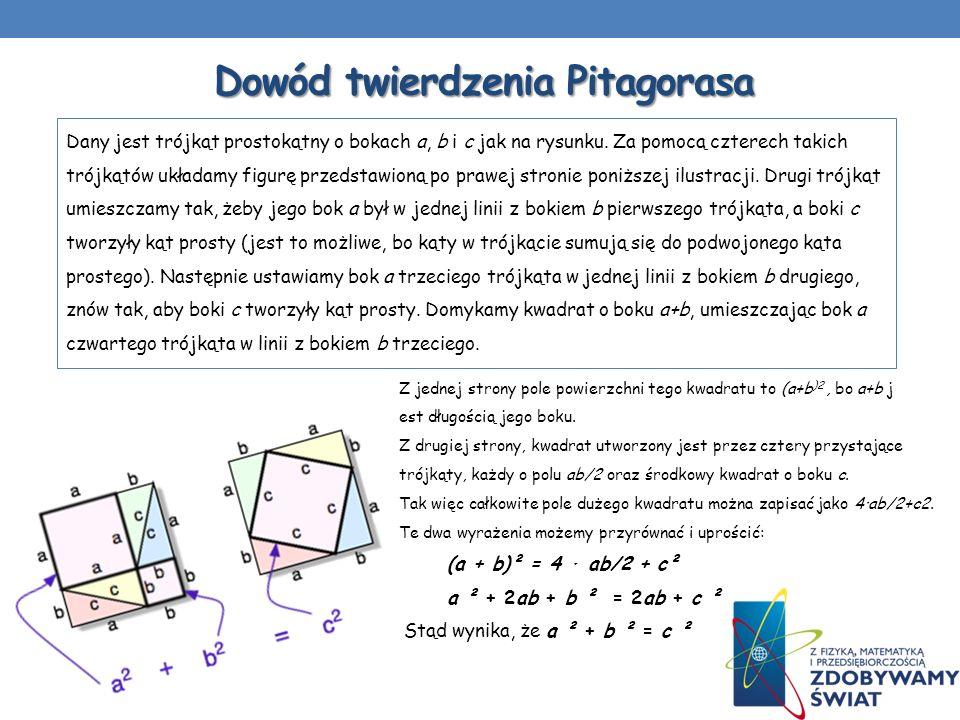 Dowód twierdzenia Pitagorasa Dany jest trójkąt prostokątny o bokach a, b i c jak na rysunku. Za pomocą czterech takich trójkątów układamy figurę przed