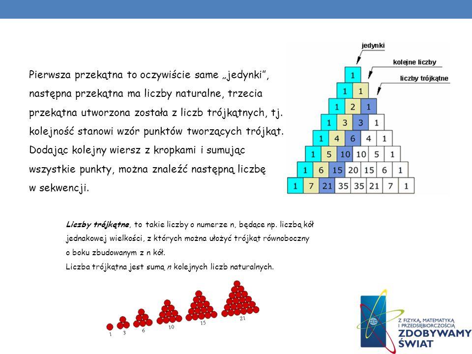 Pierwsza przekątna to oczywiście same jedynki, następna przekątna ma liczby naturalne, trzecia przekątna utworzona została z liczb trójkątnych, tj. ko