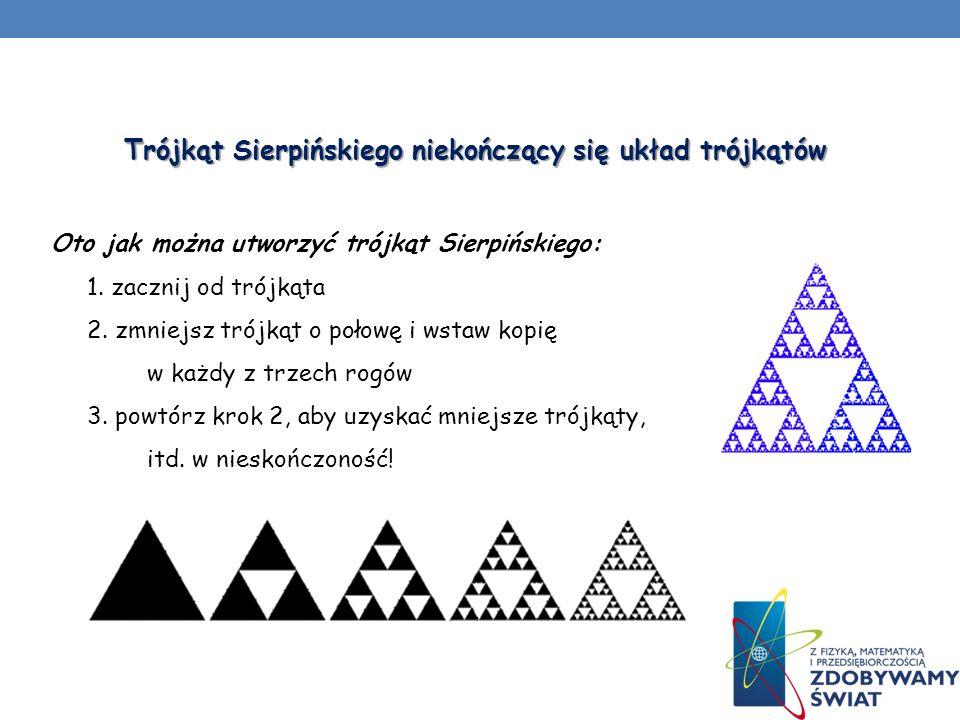 Trójkąt Sierpińskiego niekończący się układ trójkątów Oto jak można utworzyć trójkąt Sierpińskiego: 1. zacznij od trójkąta 2. zmniejsz trójkąt o połow