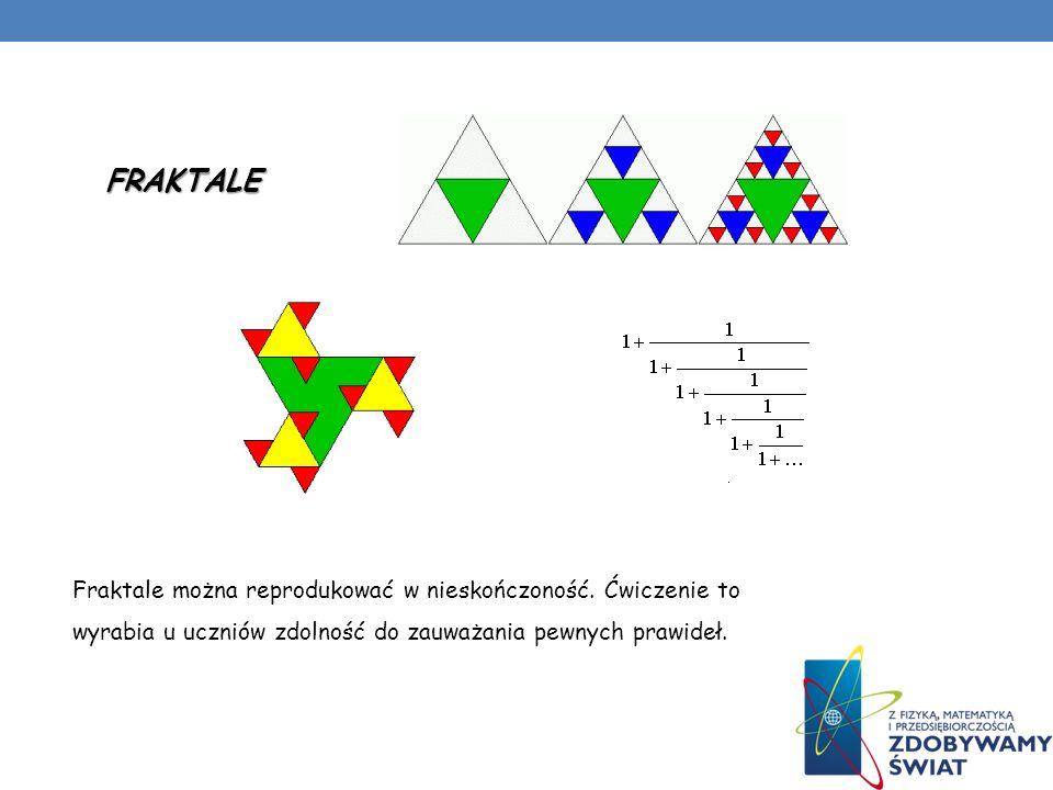 FRAKTALE Fraktale można reprodukować w nieskończoność. Ćwiczenie to wyrabia u uczniów zdolność do zauważania pewnych prawideł.