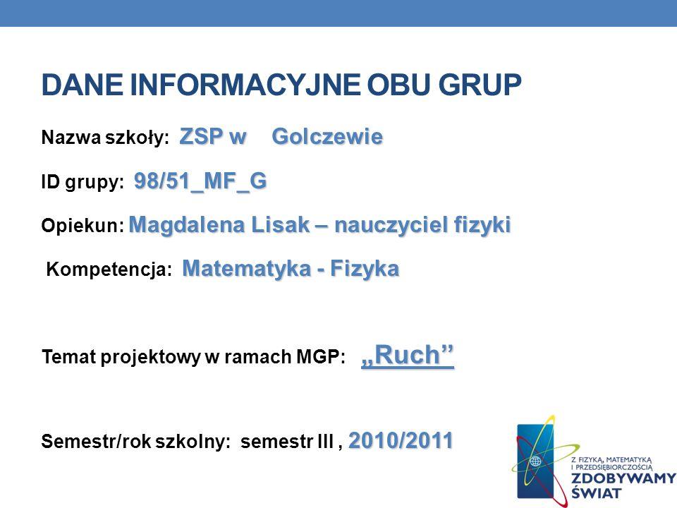DANE INFORMACYJNE OBU GRUP ZSP w Golczewie Nazwa szkoły: ZSP w Golczewie 98/51_MF_G ID grupy: 98/51_MF_G Magdalena Lisak – nauczyciel fizyki Opiekun: