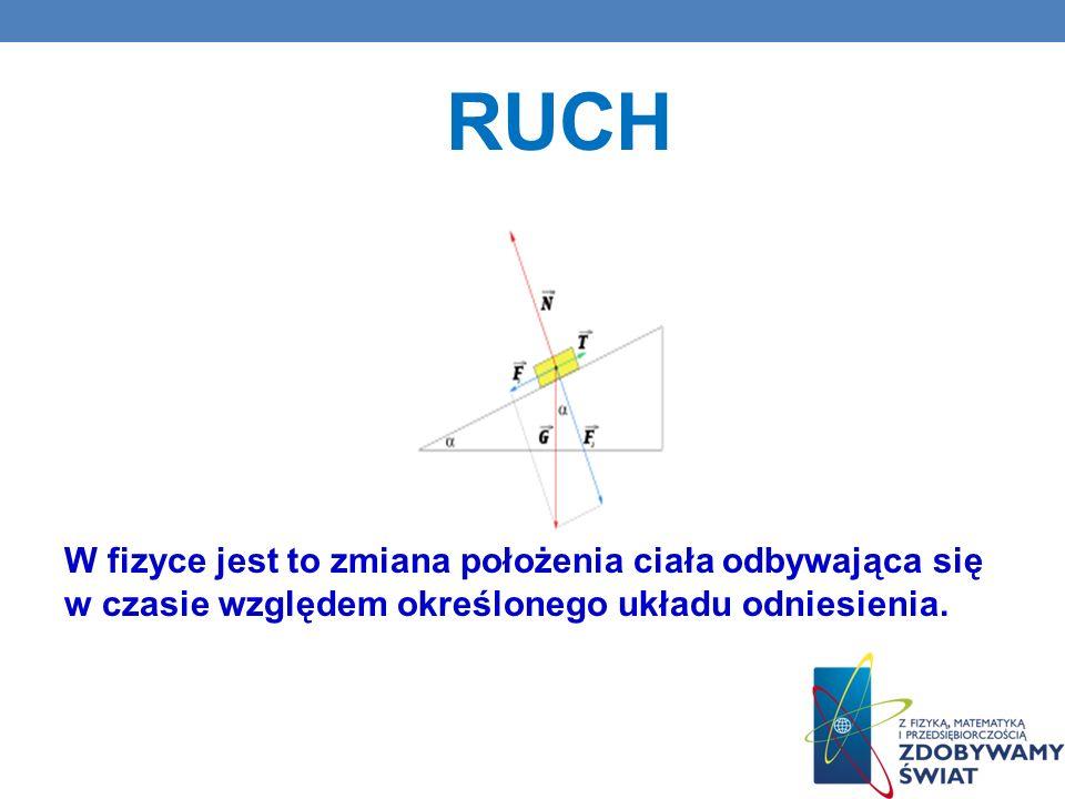 RUCH W fizyce jest to zmiana położenia ciała odbywająca się w czasie względem określonego układu odniesienia.