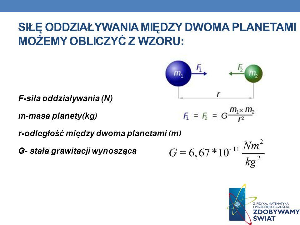 SIŁĘ ODDZIAŁYWANIA MIĘDZY DWOMA PLANETAMI MOŻEMY OBLICZYĆ Z WZORU: F-siła oddziaływania (N) m-masa planety(kg) r-odległość między dwoma planetami (m)