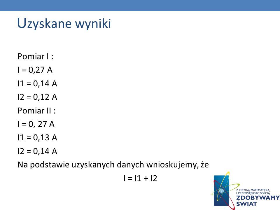 U zyskane wyniki Pomiar I : I = 0,27 A I1 = 0,14 A I2 = 0,12 A Pomiar II : I = 0, 27 A I1 = 0,13 A I2 = 0,14 A Na podstawie uzyskanych danych wnioskuj