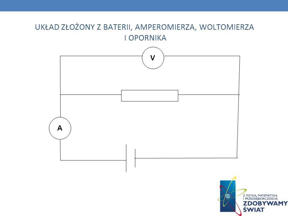 WYKRESY ZMIAN NAPIĘCIA NA OKŁADKACH KONDENSATORA ZAREJESTROWANE W CZASIE ŁADOWANIA I ROZŁADOWANIA KONDENSATORA PRZEZ COACH LAB II+ Źródło: http://www.oeiizk.waw.pl/