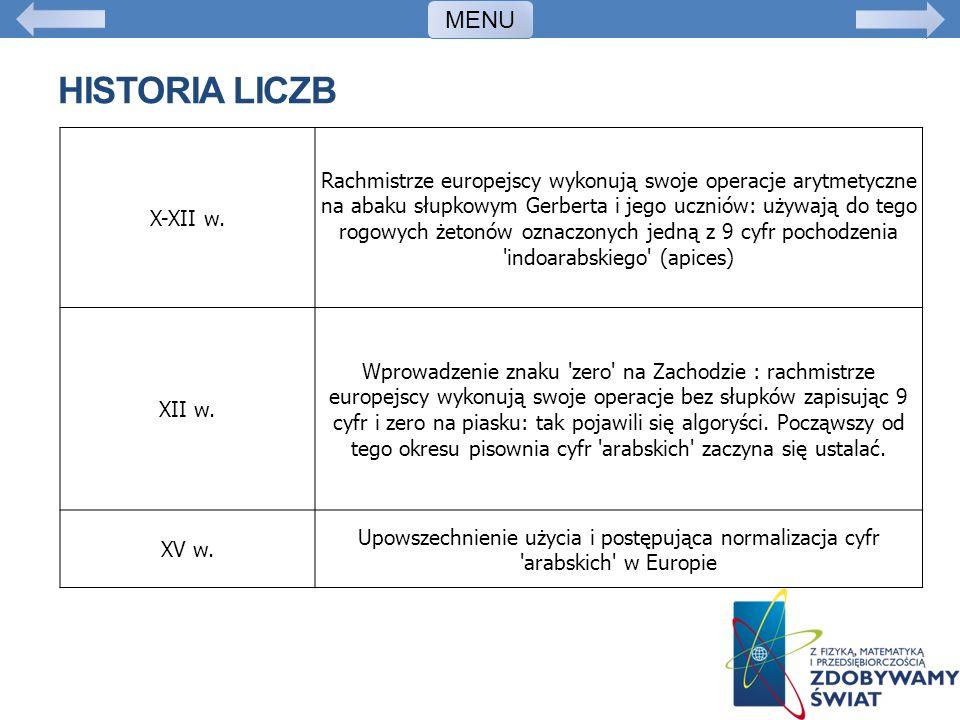 HISTORIA LICZB X-XII w. Rachmistrze europejscy wykonują swoje operacje arytmetyczne na abaku słupkowym Gerberta i jego uczniów: używają do tego rogowy