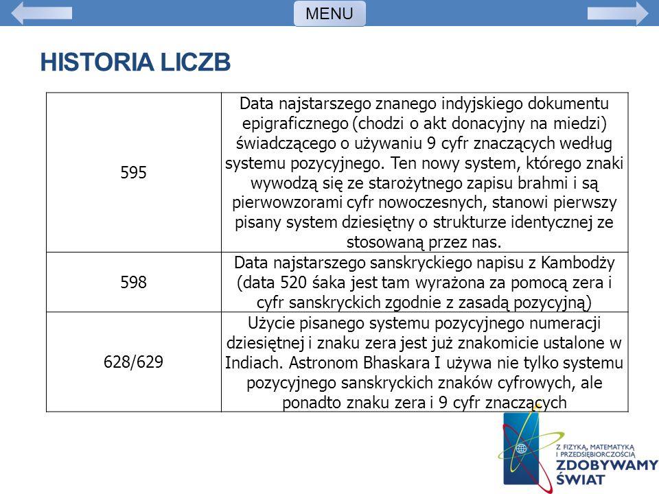 http://www.math.edu.pl/liczby-pierwsze http://silvarerum.eu/664579_liczb_pierwszych http://www.math.edu.pl/liczby-fibonacciego http://www.serwis-matematyczny.pl/static/st_liczby_trojkatne_i_kwadratowe.php http://wieszwal.republika.pl/pliki/liczbyme.htm BIBLIOGRAFIA