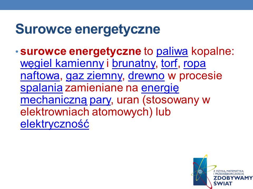 Surowce energetyczne surowce energetyczne to paliwa kopalne: węgiel kamienny i brunatny, torf, ropa naftowa, gaz ziemny, drewno w procesie spalania za