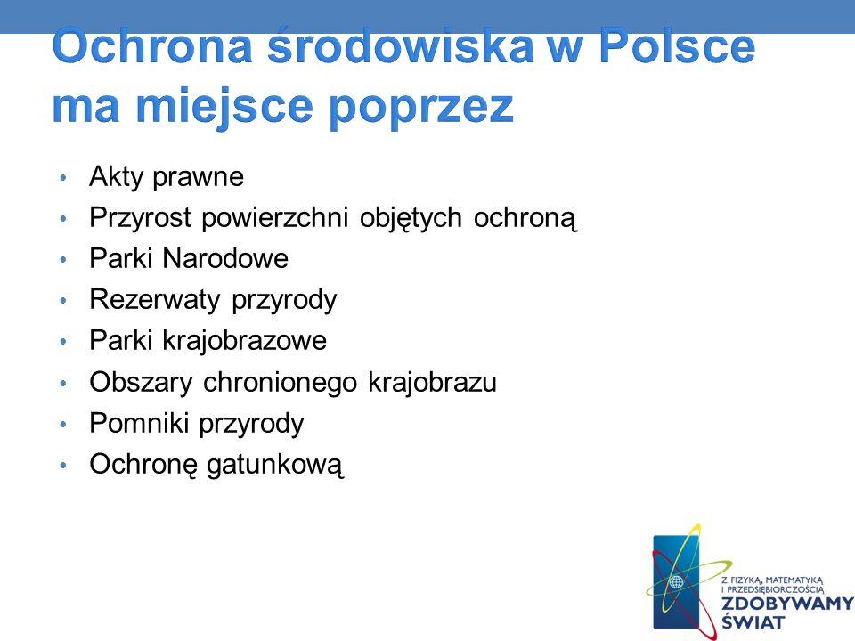 Konstytucja Rzeczypospolitej Polskiej Ustawa o ochronie przyrody z dnia 16 października 1991 Ustawa o ochronie gruntów rolnych i leśnych Ustawa o ochronie i kształtowaniu środowiska Prawo geologiczne Prawo górnicze Prawo wodne