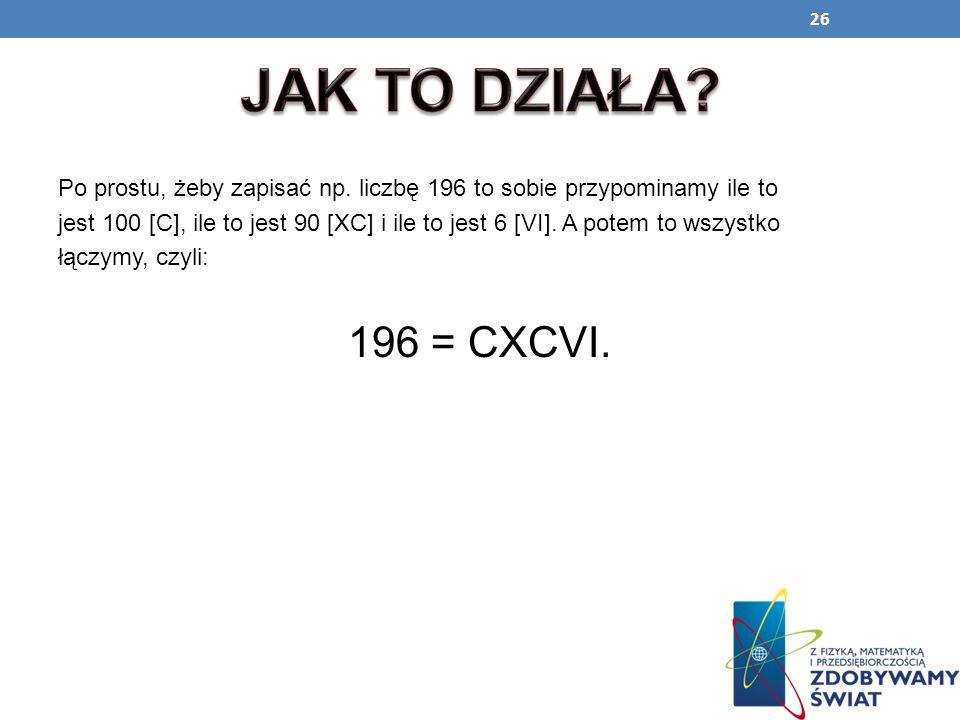 26 Po prostu, żeby zapisać np. liczbę 196 to sobie przypominamy ile to jest 100 [C], ile to jest 90 [XC] i ile to jest 6 [VI]. A potem to wszystko łąc