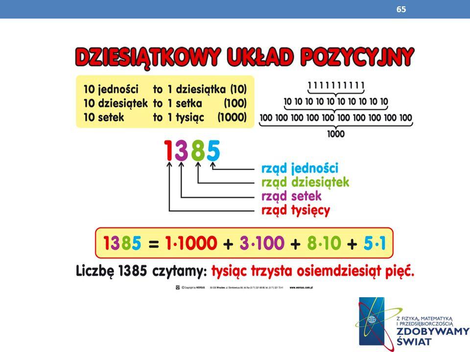 66 W systemie dziesiątkowym zapisz podane liczby: a) 54327= 5 · 10000 + 4 · 1000 + 3 · 100 + 2· 10 + 7 · 1 b) 100786= 1 · 100000 + 7 · 100 + 8 · 10 + 6 · 1 c) 540980= 5 · 100000 + 4 · 10000 + 9 · 100 + 8 · 10