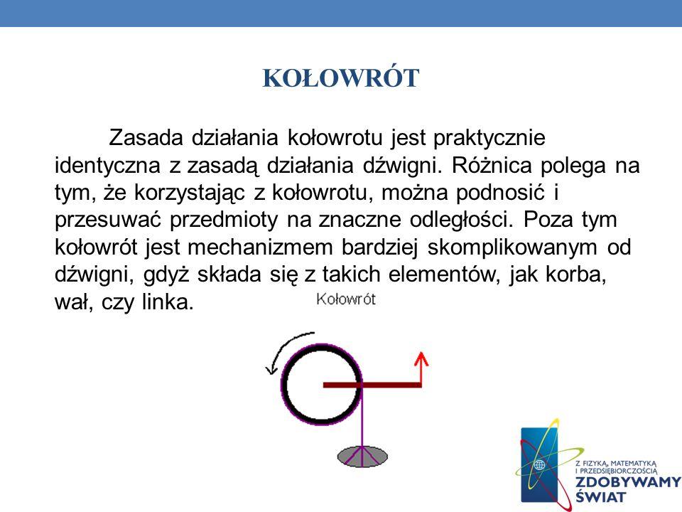 KOŁOWRÓT Zasada działania kołowrotu jest praktycznie identyczna z zasadą działania dźwigni. Różnica polega na tym, że korzystając z kołowrotu, można p