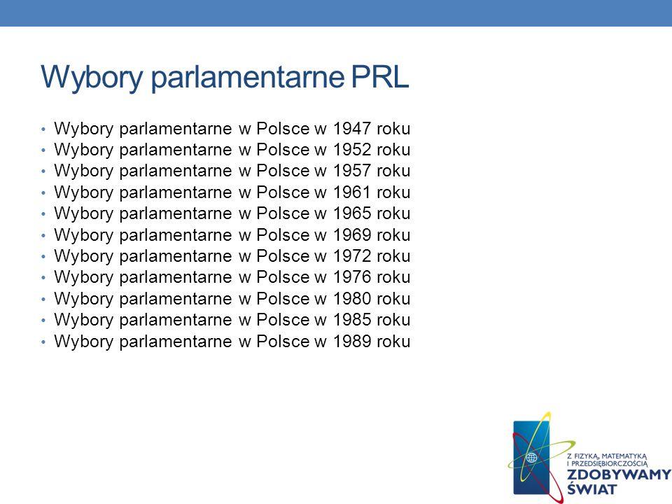 Plebiscyty Plebiscyt 1920 Plebiscyt 1921