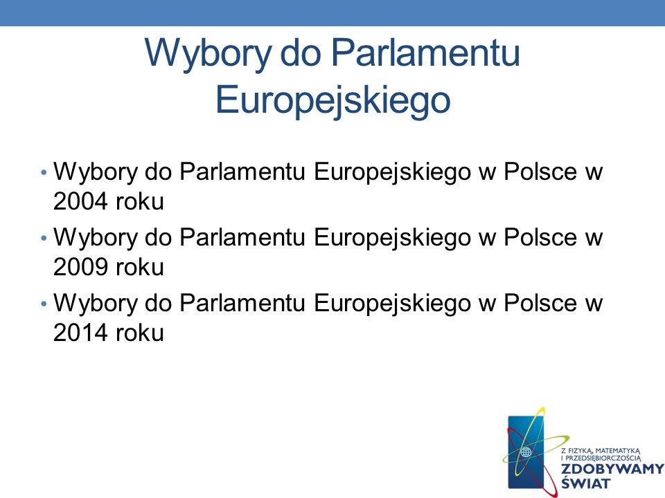 III Rzeczpospolita Wybory prezydenckie w Polsce w 1990 roku Wybory prezydenckie w Polsce w 1995 roku Wybory prezydenckie w Polsce w 2000 roku Wybory p