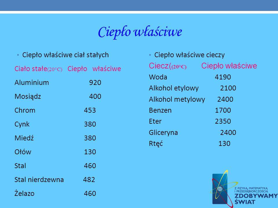 Ciepło właściwe Ciepło właściwe ciał stałych Ciepło właściwe cieczy Ciecz( (20°C) Ciepło właściwe Woda 4190 Alkohol etylowy 2100 Alkohol metylowy 2400
