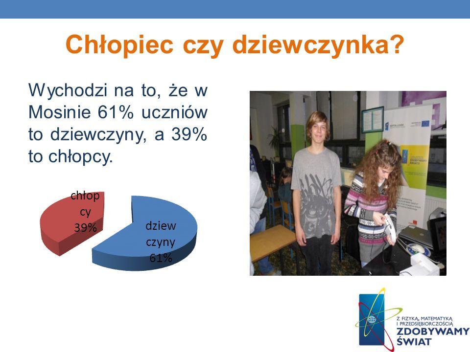 Chłopiec czy dziewczynka? Wychodzi na to, że w Mosinie 61% uczniów to dziewczyny, a 39% to chłopcy.