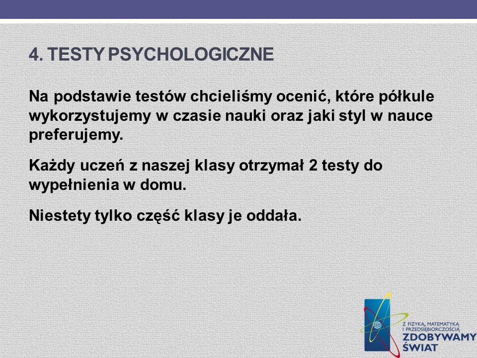 4. TESTY PSYCHOLOGICZNE Na podstawie testów chcieliśmy ocenić, które półkule wykorzystujemy w czasie nauki oraz jaki styl w nauce preferujemy. Każdy u
