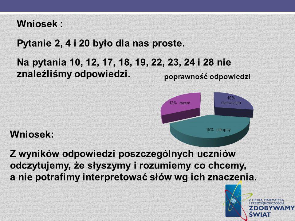 Wniosek : Pytanie 2, 4 i 20 było dla nas proste. Na pytania 10, 12, 17, 18, 19, 22, 23, 24 i 28 nie znaleźliśmy odpowiedzi. Wniosek: Z wyników odpowie