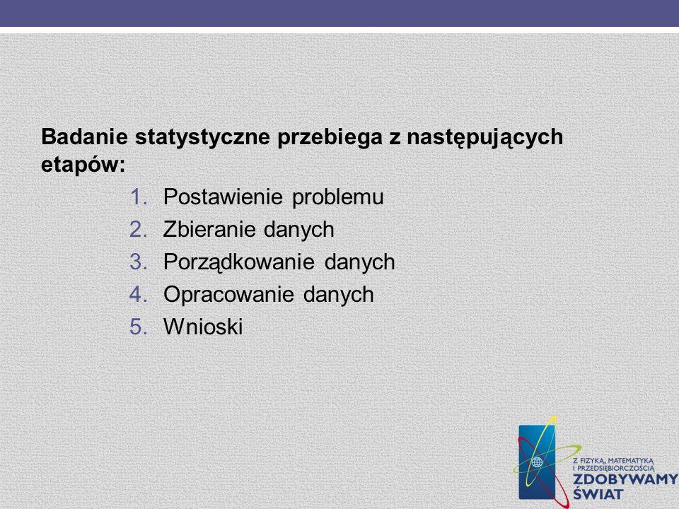 Badanie statystyczne przebiega z następujących etapów: 1.Postawienie problemu 2.Zbieranie danych 3.Porządkowanie danych 4.Opracowanie danych 5.Wnioski