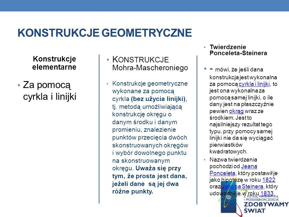 Konstrukcje elementarne Za pomocą cyrkla i linijki K ONSTRUKCJE Mohra-Mascheroniego Konstrukcje geometryczne wykonane za pomocą cyrkla (bez użycia lin