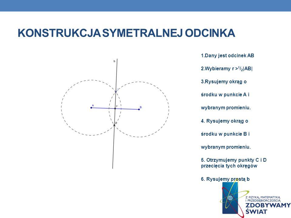 KONSTRUKCJA SYMETRALNEJ ODCINKA 1.Dany jest odcinek AB 2.Wybieramy r > 1 / 2 |AB| 3.Rysujemy okrąg o środku w punkcie A i wybranym promieniu. 4. Rysuj