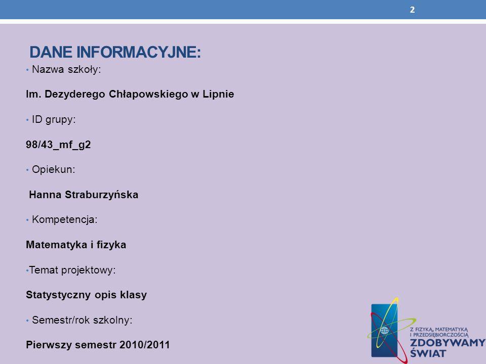 DANE INFORMACYJNE: Nazwa szkoły: Im. Dezyderego Chłapowskiego w Lipnie ID grupy: 98/43_mf_g2 Opiekun: Hanna Straburzyńska Kompetencja: Matematyka i fi
