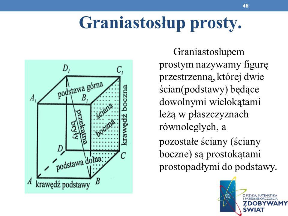 Graniastosłup prosty. Graniastosłupem prostym nazywamy figurę przestrzenną, której dwie ścian(podstawy) będące dowolnymi wielokątami leżą w płaszczyzn