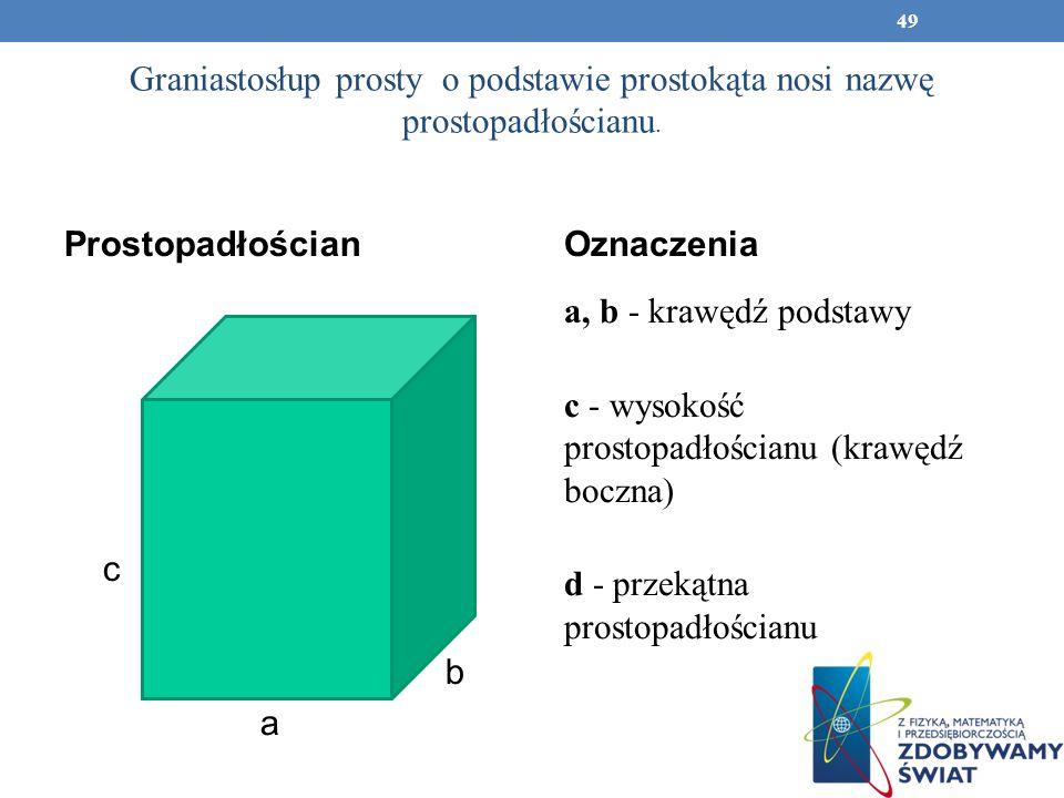 Graniastosłup prosty o podstawie prostokąta nosi nazwę prostopadłościanu. Prostopadłościan c b a Oznaczenia a, b - krawędź podstawy c - wysokość prost