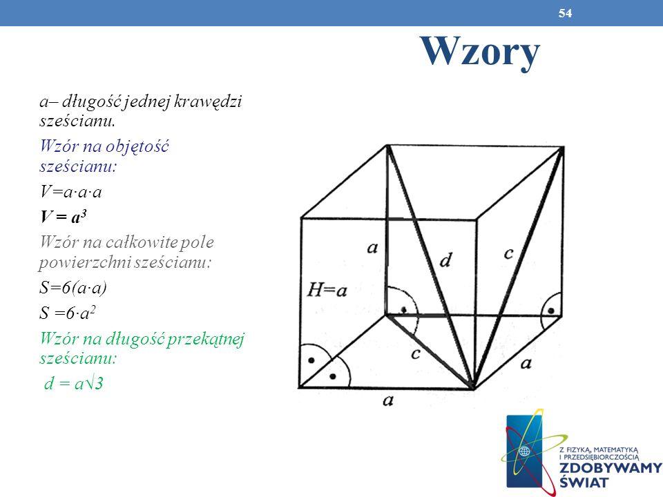 Wzory a– długość jednej krawędzi sześcianu. Wzór na objętość sześcianu: V=aaa V = a 3 Wzór na całkowite pole powierzchni sześcianu: S=6(aa) S =6a 2 Wz