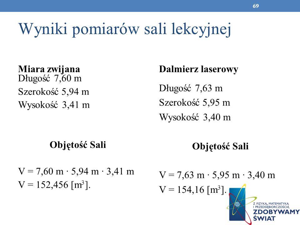 Wyniki pomiarów sali lekcyjnej Miara zwijanaDalmierz laserowy Długość 7,60 m Szerokość 5,94 m Wysokość 3,41 m Objętość Sali V = 7,60 m 5,94 m 3,41 m V