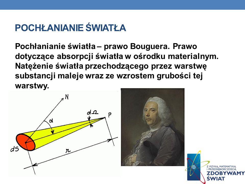 POCHŁANIANIE ŚWIATŁA Pochłanianie światła – prawo Bouguera. Prawo dotyczące absorpcji światła w ośrodku materialnym. Natężenie światła przechodzącego