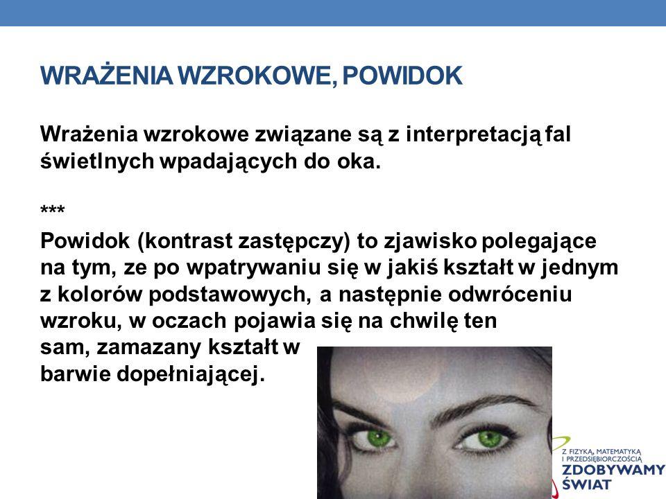 WRAŻENIA WZROKOWE, POWIDOK Wrażenia wzrokowe związane są z interpretacją fal świetlnych wpadających do oka. *** Powidok (kontrast zastępczy) to zjawis